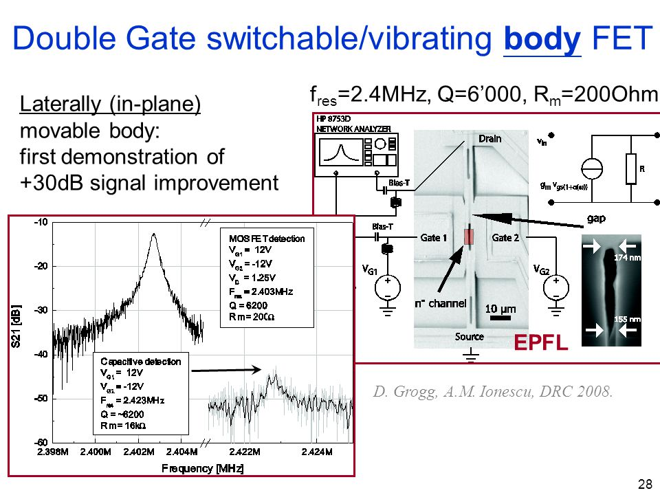 28 D. Grogg, A.M. Ionescu, DRC 2008. Laterally (in-plane) movable body: first demonstration of +30dB signal improvement Double Gate switchable/vibrati
