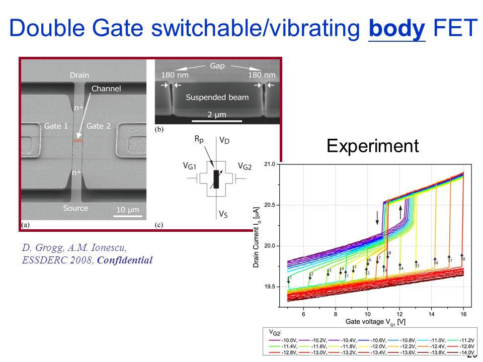 29 D. Grogg, A.M. Ionescu, ESSDERC 2008, Confidential Double Gate switchable/vibrating body FET Experiment