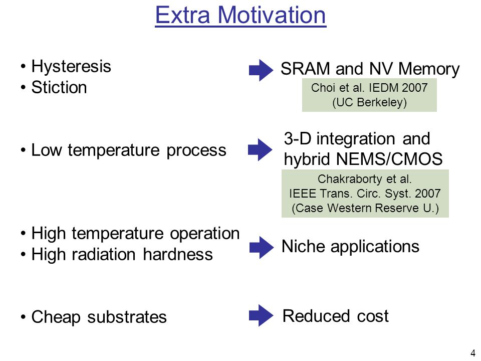 4 Motivation Extra Motivation Hysteresis Stiction Low temperature process High temperature operation High radiation hardness Cheap substrates SRAM and