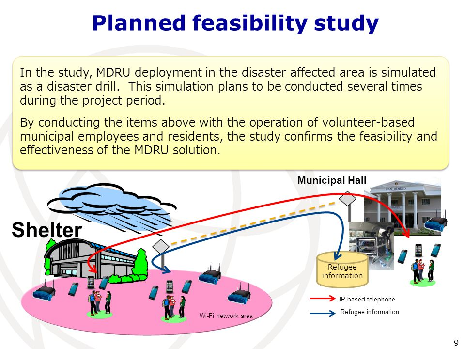 Planned feasibility study In the study, MDRU deployment in the disaster affected area is simulated as a disaster drill.