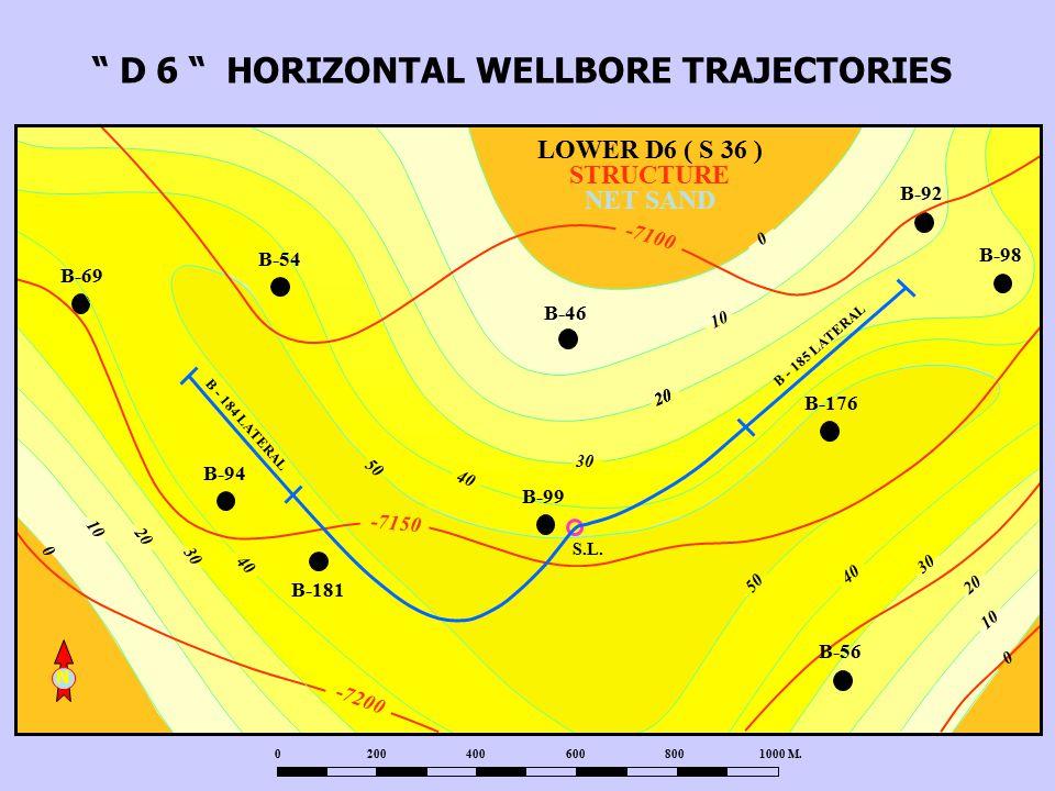 """"""" D 6 """" HORIZONTAL WELLBORE TRAJECTORIES LOWER D6 ( S 36 ) STRUCTURE NET SAND S.L. -7150 B-94 B-181 B-46 B-98 B-92 01000 M.200400600800 B-54 B-99 0 10"""