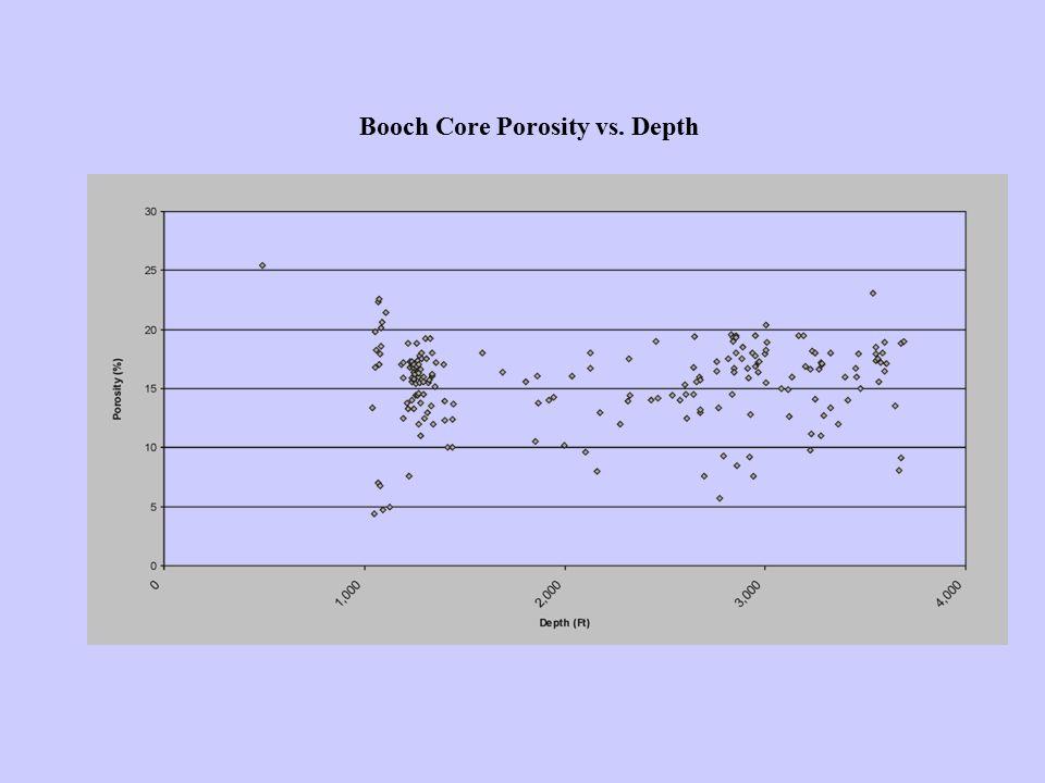 Booch Core Porosity vs. Depth