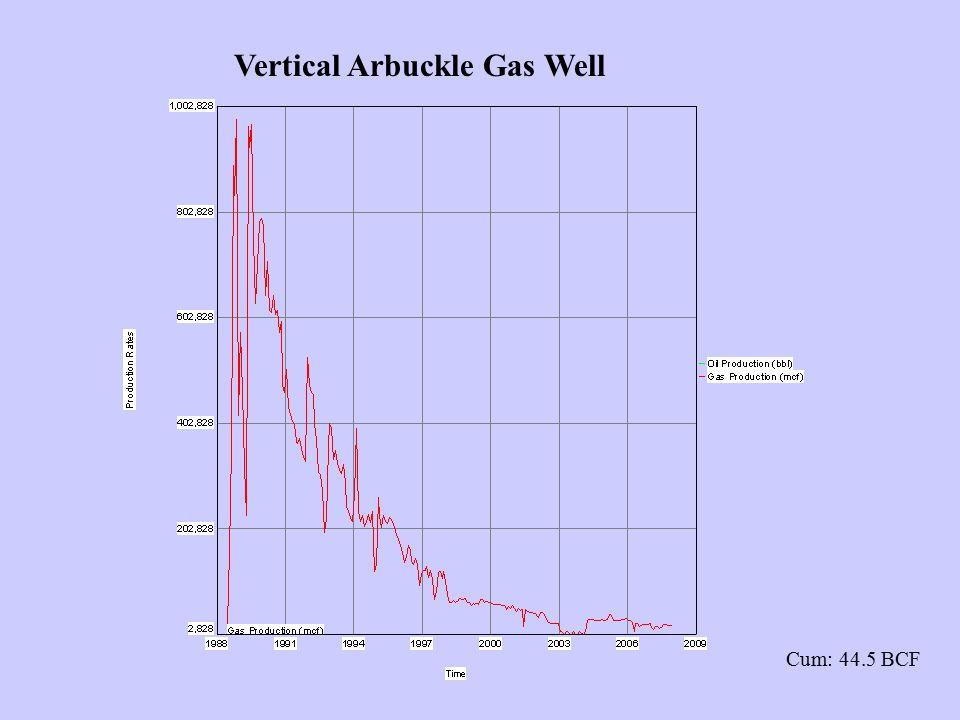 Vertical Arbuckle Gas Well Cum: 44.5 BCF