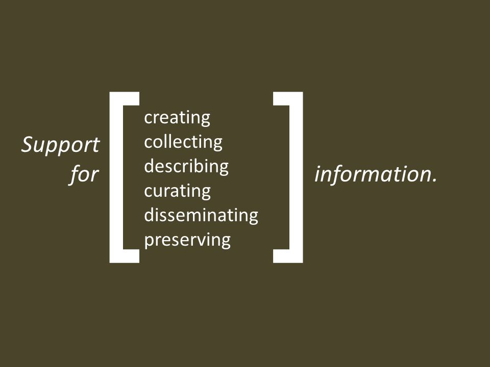 Support for information. creating collecting describing curating disseminating preserving [ ]