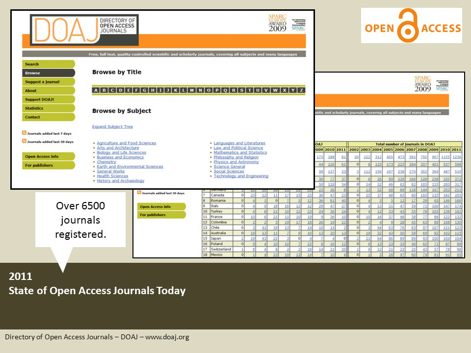 2011 State of Open Access Journals Today Over 6500 journals registered.