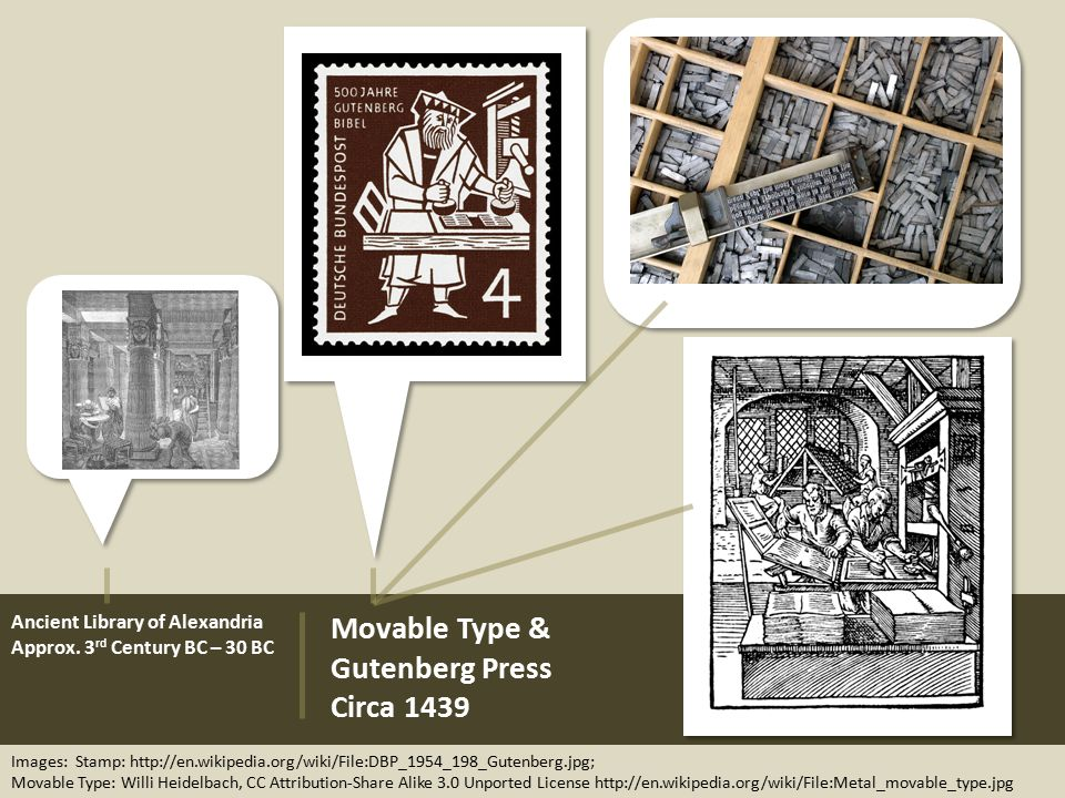 Ancient Library of Alexandria Approx. 3 rd Century BC – 30 BC Movable Type & Gutenberg Press Circa 1439 Images: Stamp: http://en.wikipedia.org/wiki/Fi