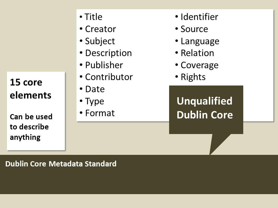 Title Creator Subject Description Publisher Contributor Date Type Format Identifier Source Language Relation Coverage Rights Title Creator Subject Des