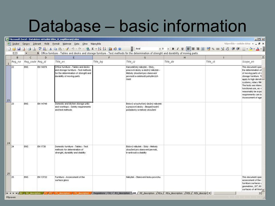 Database – basic information