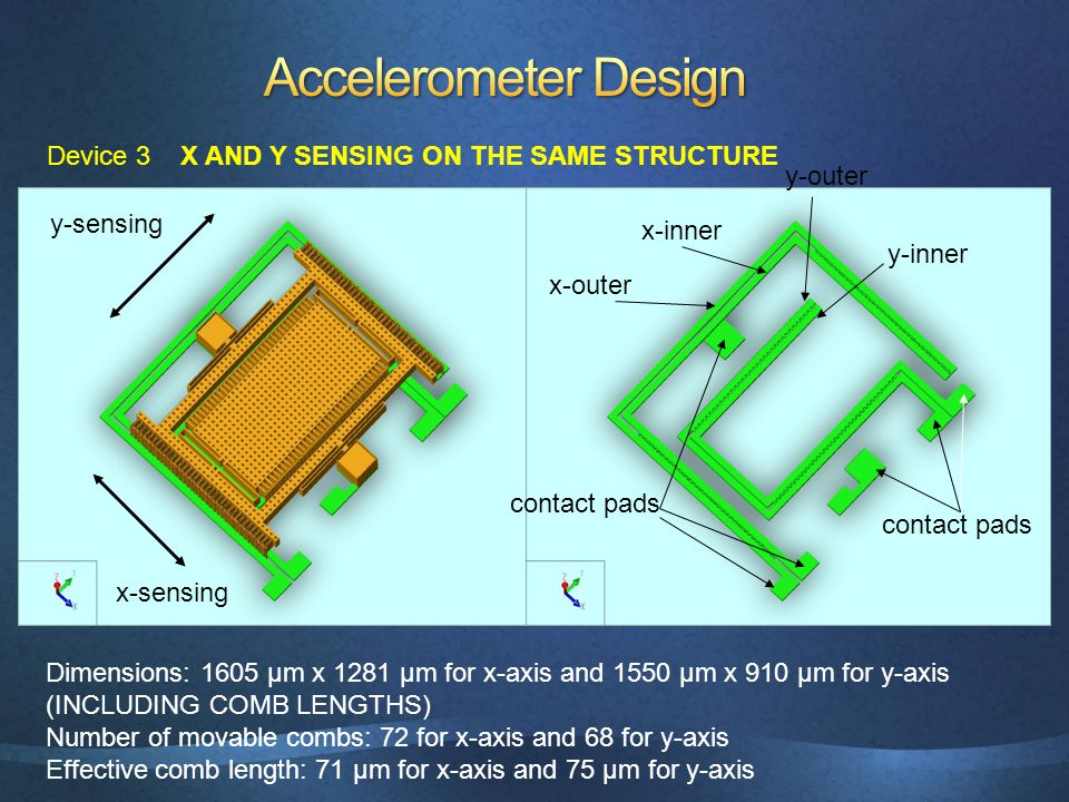 y-inner y-outer x-inner x-outer contact pads y-sensing x-sensing X AND Y SENSING ON THE SAME STRUCTUREDevice 3 Dimensions: 1605 µm x 1281 µm for x-axis and 1550 µm x 910 µm for y-axis (INCLUDING COMB LENGTHS) Number of movable combs: 72 for x-axis and 68 for y-axis Effective comb length: 71 µm for x-axis and 75 µm for y-axis