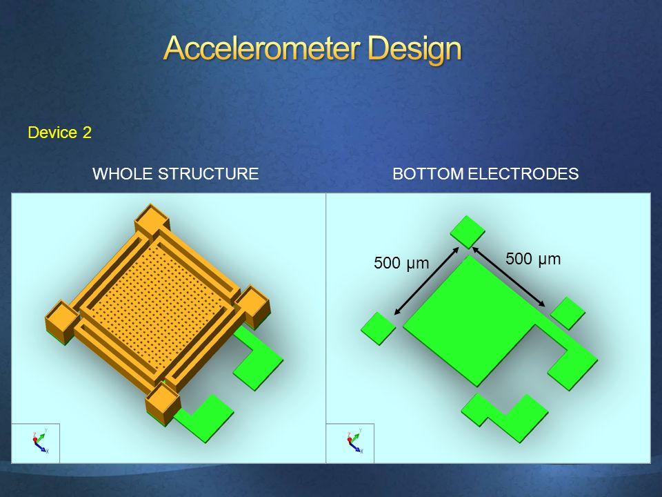 Si/ Si 3 N 4 / PI 5878G/ Si 3 N 4 / Al. Metallization layer fabrication.