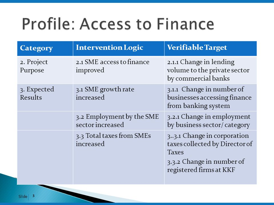 Slide 3 Category Intervention Logic Verifiable Target 2. Project Purpose 2.1 SME access to finance improved 2.1.1 Change in lending volume to the priv