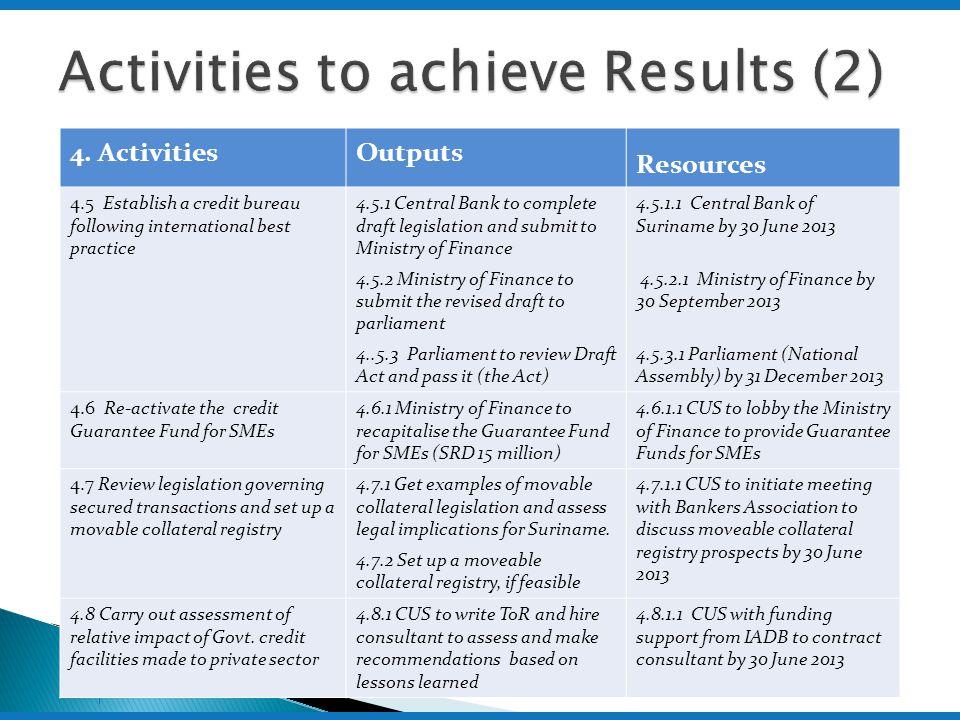 Slide 5 4. ActivitiesOutputs Resources 4.5 Establish a credit bureau following international best practice 4.5.1 Central Bank to complete draft legisl