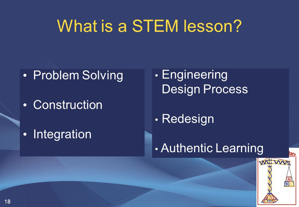 18 What is a STEM lesson? Problem Solving Construction Integration Engineering Design Process Redesign Authentic Learning