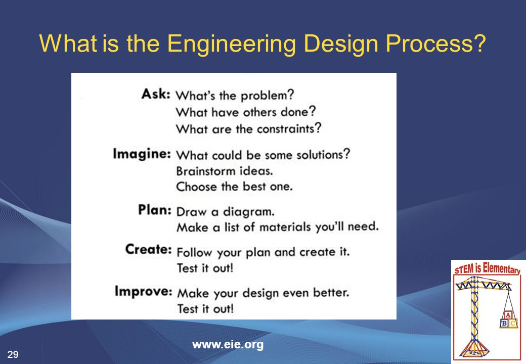 29 www.eie.org What is the Engineering Design Process?