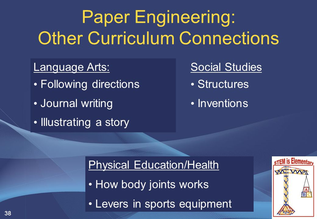 38 Paper Engineering: Other Curriculum Connections Language Arts: Following directions Journal writing Illustrating a story Physical Education/Health