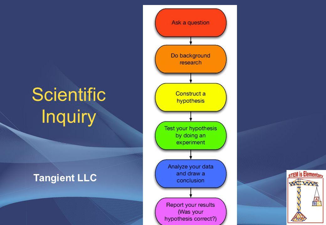 Scientific Inquiry Tangient LLC