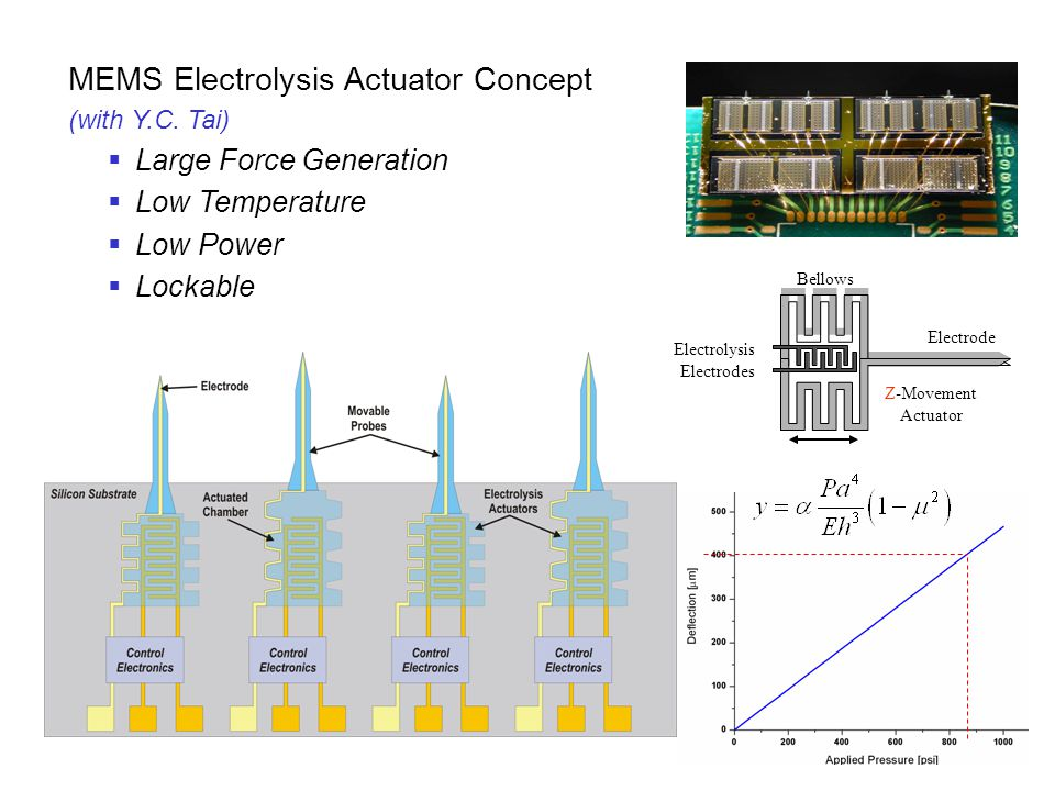 MEMS Electrolysis Actuator Concept (with Y.C.