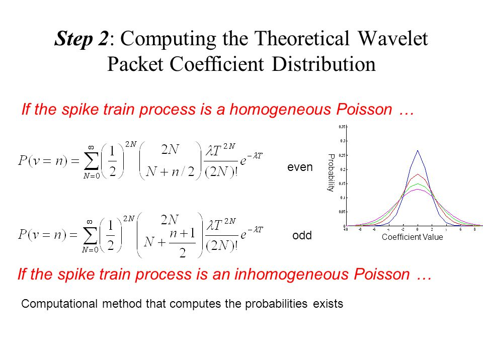 Step 2: Computing the Theoretical Wavelet Packet Coefficient Distribution If the spike train process is a homogeneous Poisson … even odd Probability Coefficient Value If the spike train process is an inhomogeneous Poisson … Computational method that computes the probabilities exists