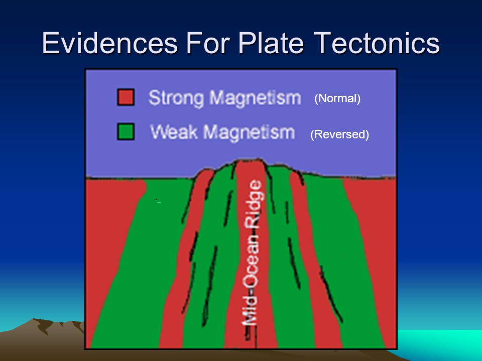 Evidences For Plate Tectonics (Normal) (Reversed)