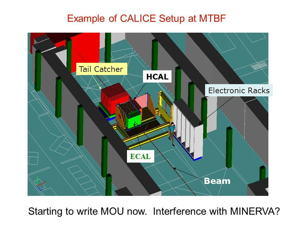 Tail Catcher ECAL HCAL Electronic Racks Beam Example of CALICE Setup at MTBF Starting to write MOU now.