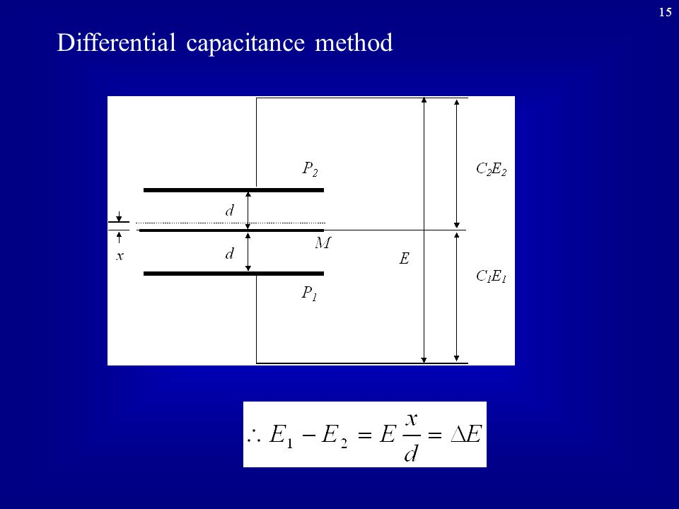 15 Differential capacitance method