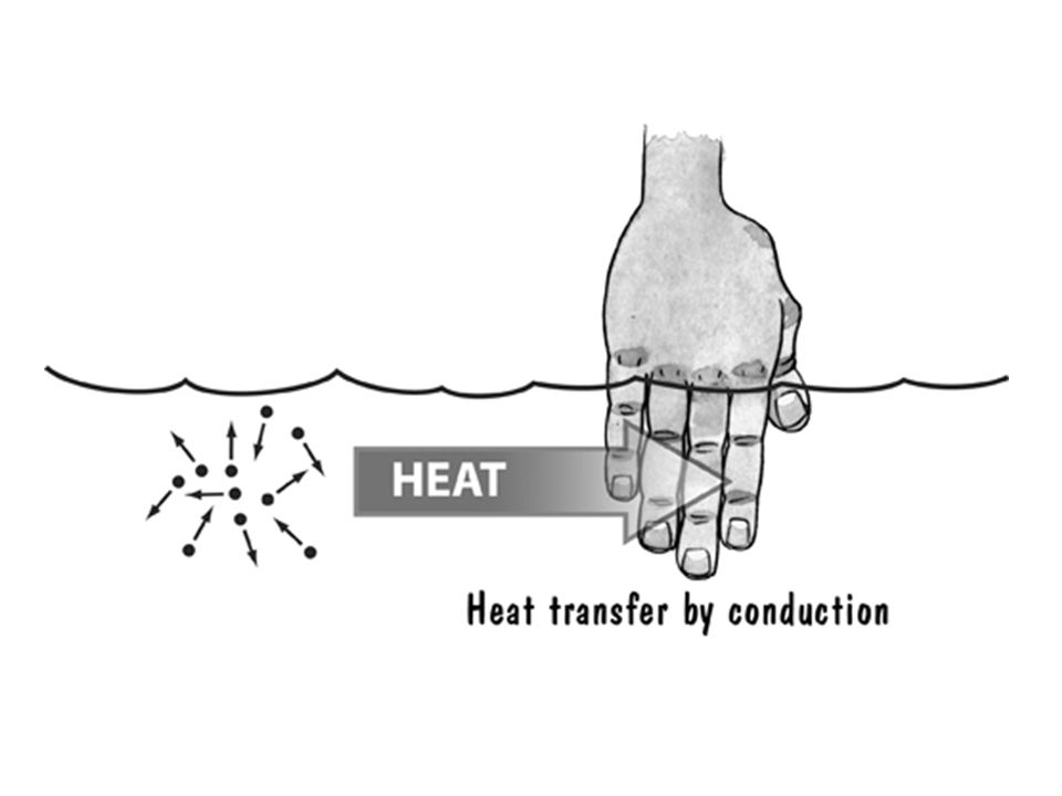 Gases do not necessarily expand when you heat them Gases do not necessarily contract when you cool them