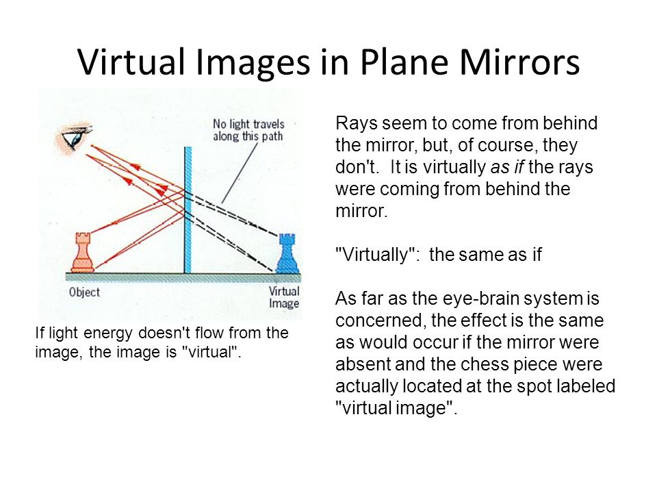 """Reflection Vocabulary Virtual Image– – """"Not Real"""" because it cannot be projected – Image only seems to be there!"""