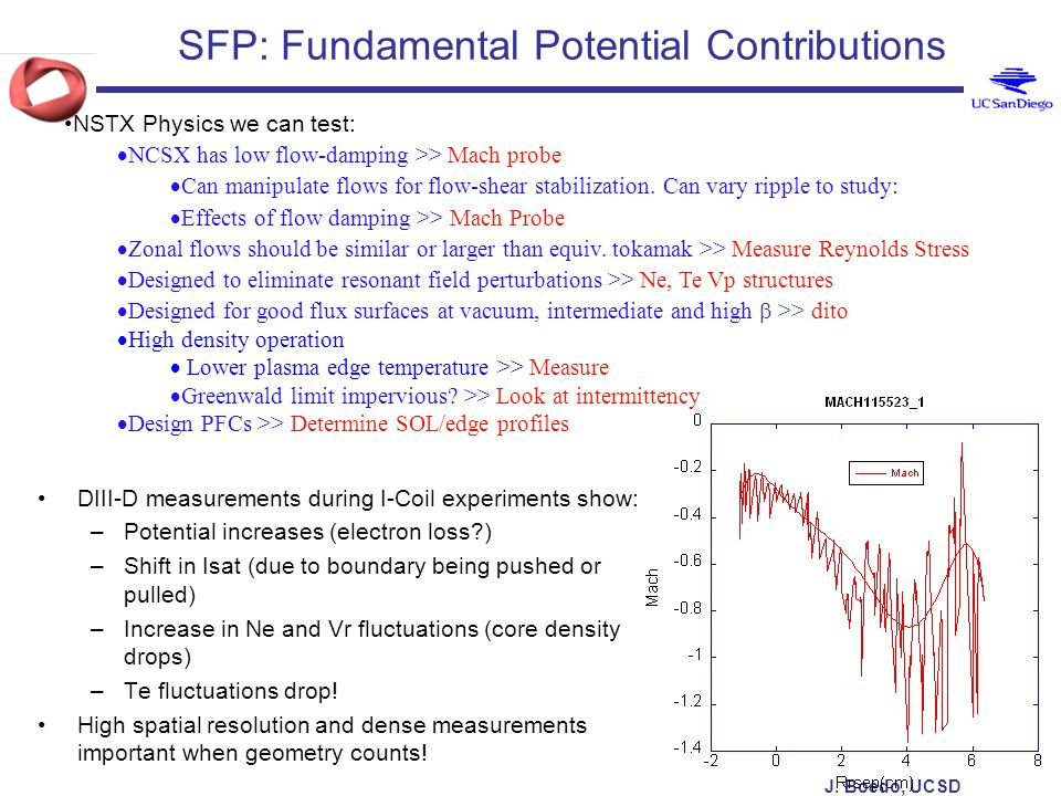 J. Boedo, UCSD SFP: Fundamental Potential Contributions DIII-D measurements during I-Coil experiments show: –Potential increases (electron loss?) –Shi