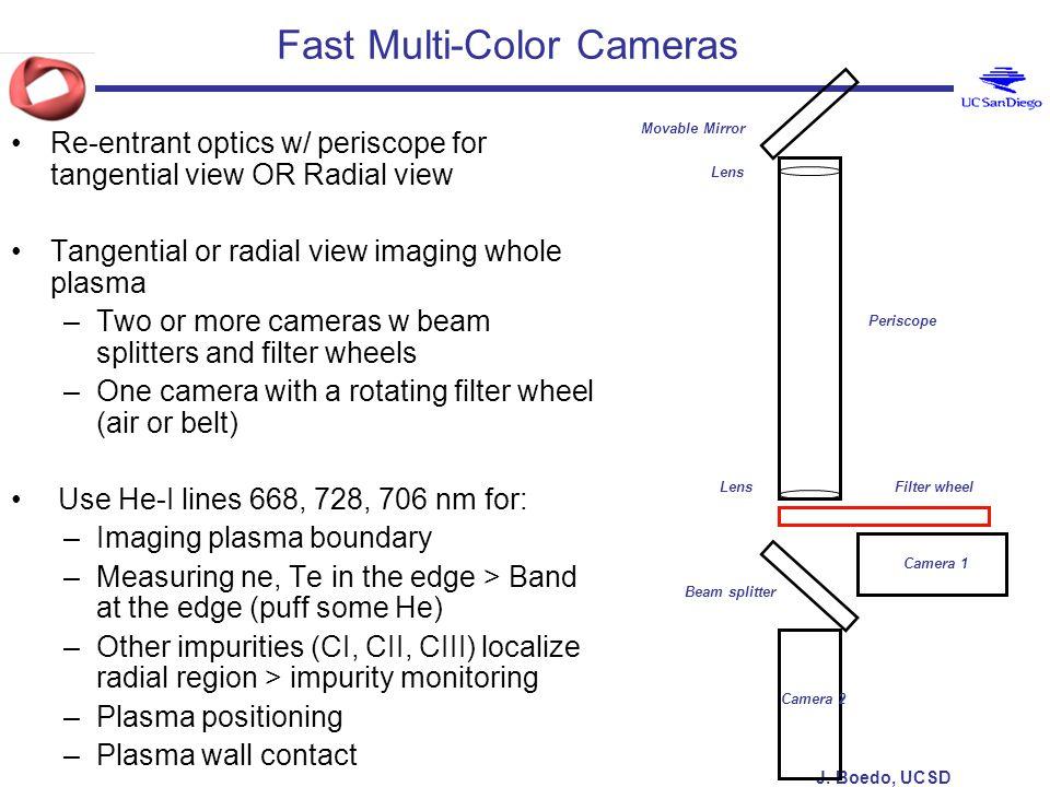 J.Boedo, UCSD Fast Multi-Color Cameras CMOS chip with 12 bit pixel depth.
