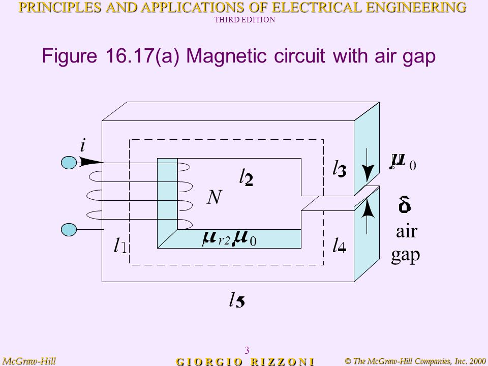 © The McGraw-Hill Companies, Inc. 2000 McGraw-Hill 3 PRINCIPLES AND APPLICATIONS OF ELECTRICAL ENGINEERING THIRD EDITION G I O R G I O R I Z Z O N I F