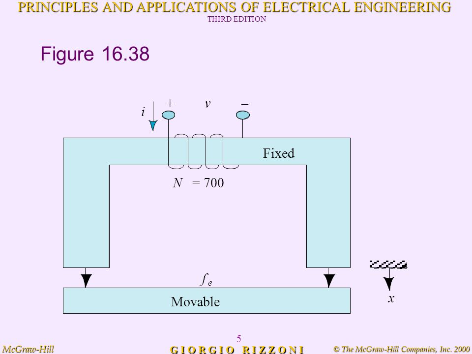 © The McGraw-Hill Companies, Inc. 2000 McGraw-Hill 5 PRINCIPLES AND APPLICATIONS OF ELECTRICAL ENGINEERING THIRD EDITION G I O R G I O R I Z Z O N I F