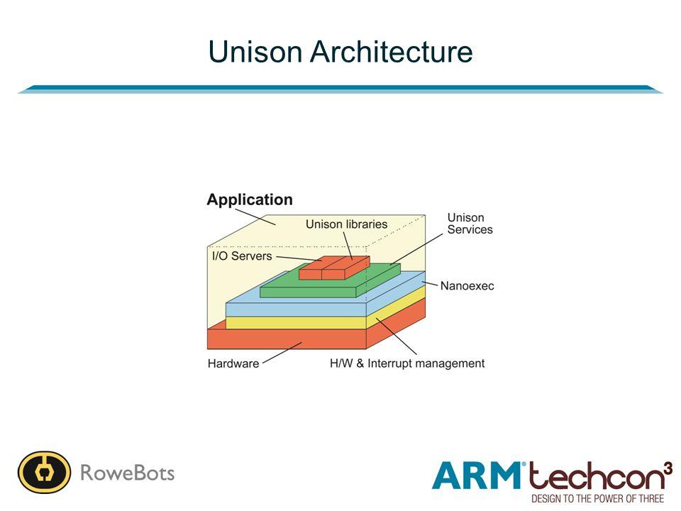 Unison Architecture