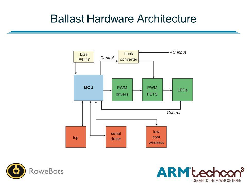 Ballast Hardware Architecture
