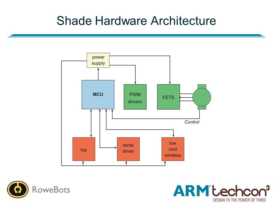Shade Hardware Architecture