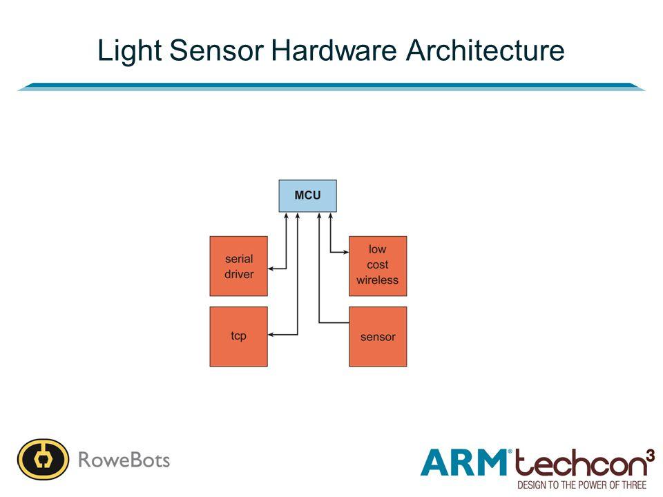 Light Sensor Hardware Architecture