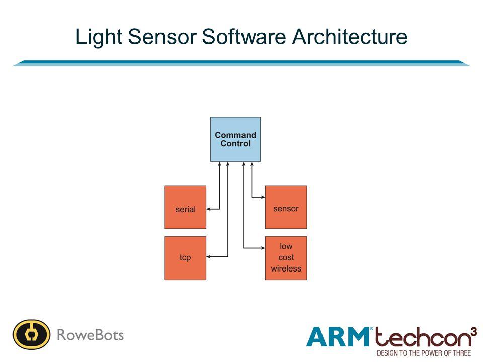 Light Sensor Software Architecture