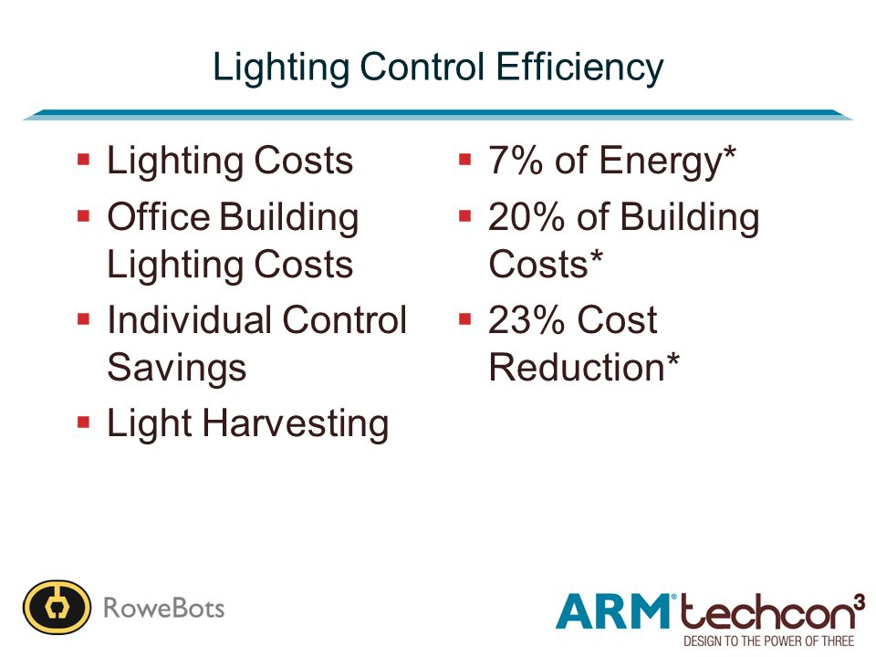 Lighting Control Efficiency  Lighting Costs  Office Building Lighting Costs  Individual Control Savings  Light Harvesting  7% of Energy*  20% of Building Costs*  23% Cost Reduction*