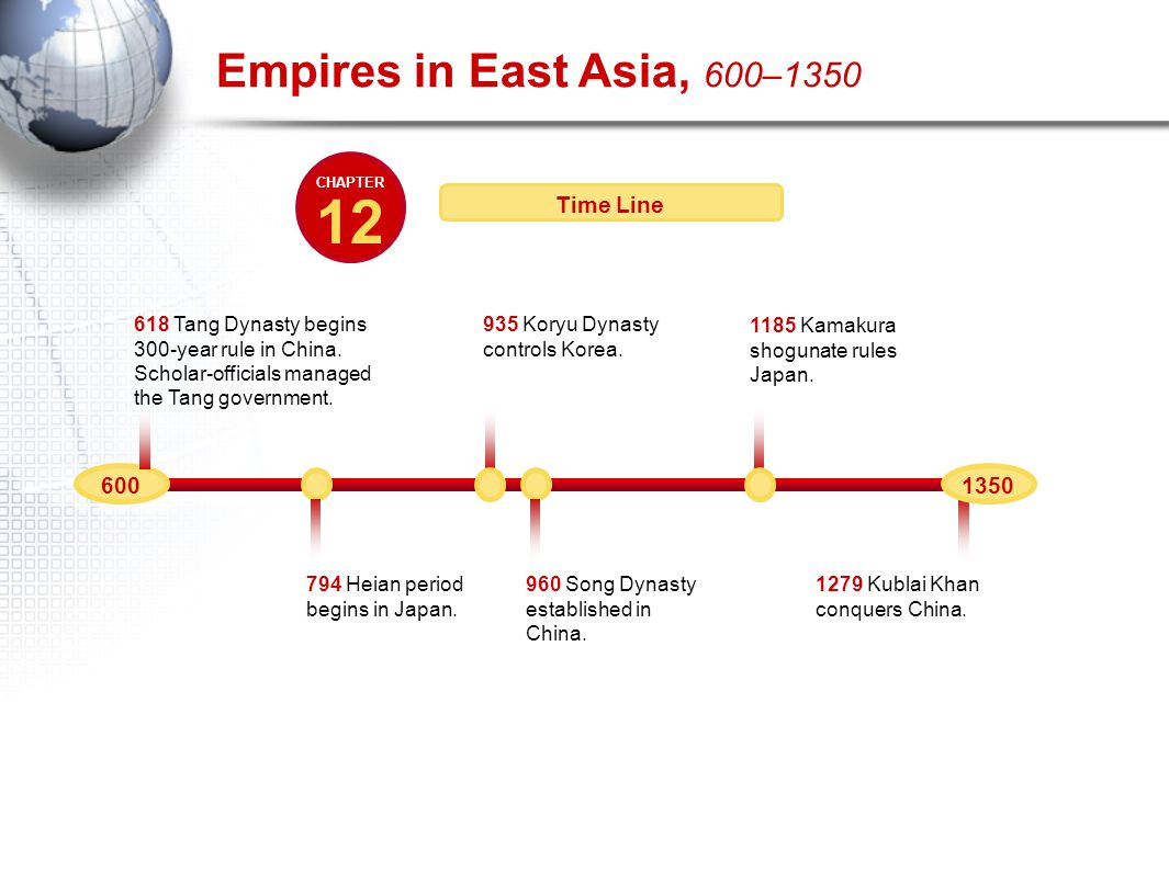 12 CHAPTER Empires in East Asia, 600–1350 Time Line Tang Dynasty begins 300-year rule in China.