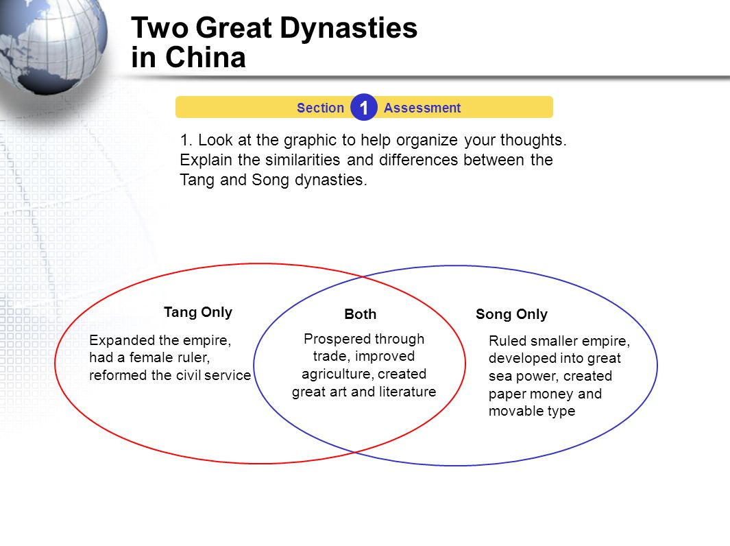 Two Great Dynasties in China Section 1 Assessment 1.