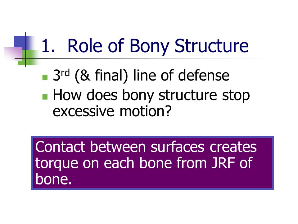 Contact between surfaces creates torque on each bone from JRF of bone.