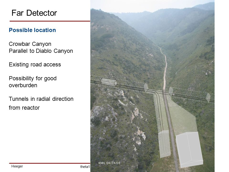 Heeger theta13, May 8 2003 Far Detector Possible location Crowbar Canyon Parallel to Diablo Canyon Existing road access Possibility for good overburden Tunnels in radial direction from reactor