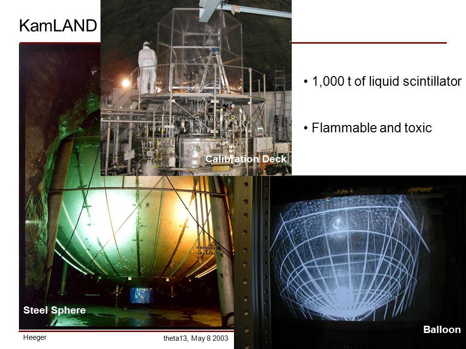 Heeger theta13, May 8 2003 KamLAND Balloon Steel Sphere Calibration Deck 1,000 t of liquid scintillator Flammable and toxic