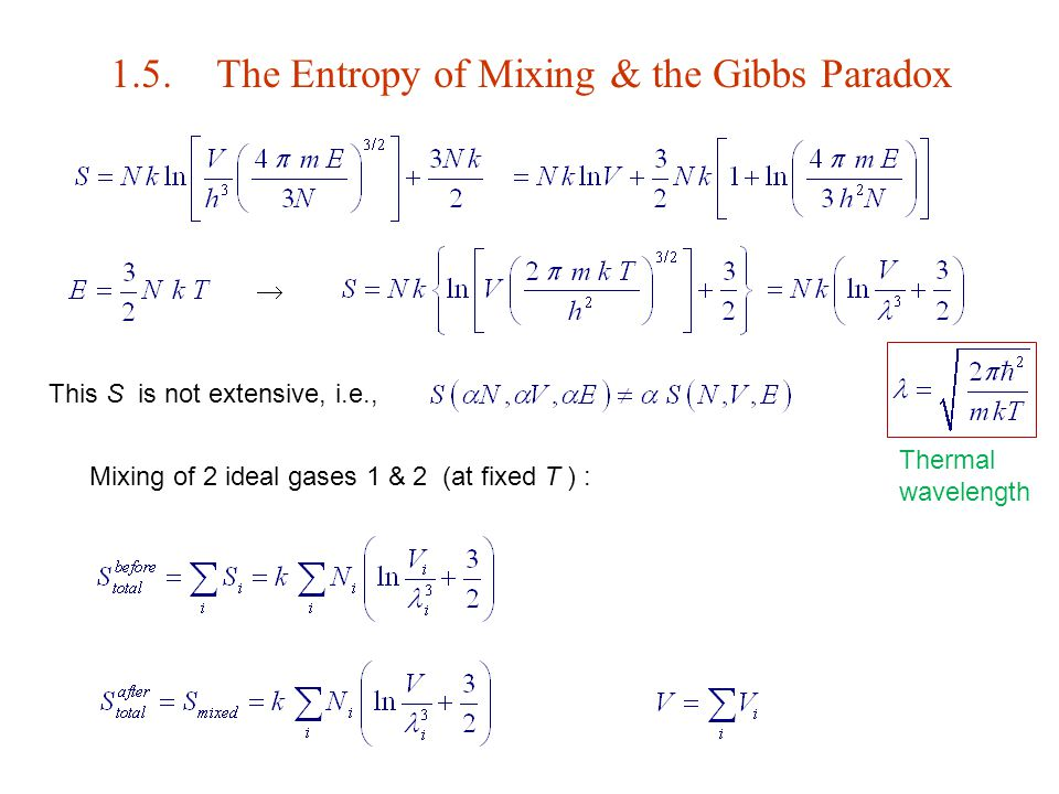 1.5.The Entropy of Mixing & the Gibbs Paradox This S is not extensive, i.e., Mixing of 2 ideal gases 1 & 2 (at fixed T ) :  Thermal wavelength