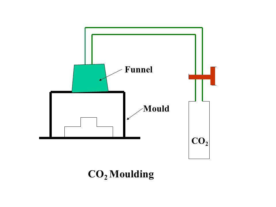 CO 2 Funnel CO 2 Moulding Mould