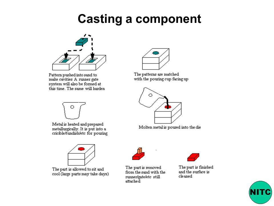 Casting a component NITC