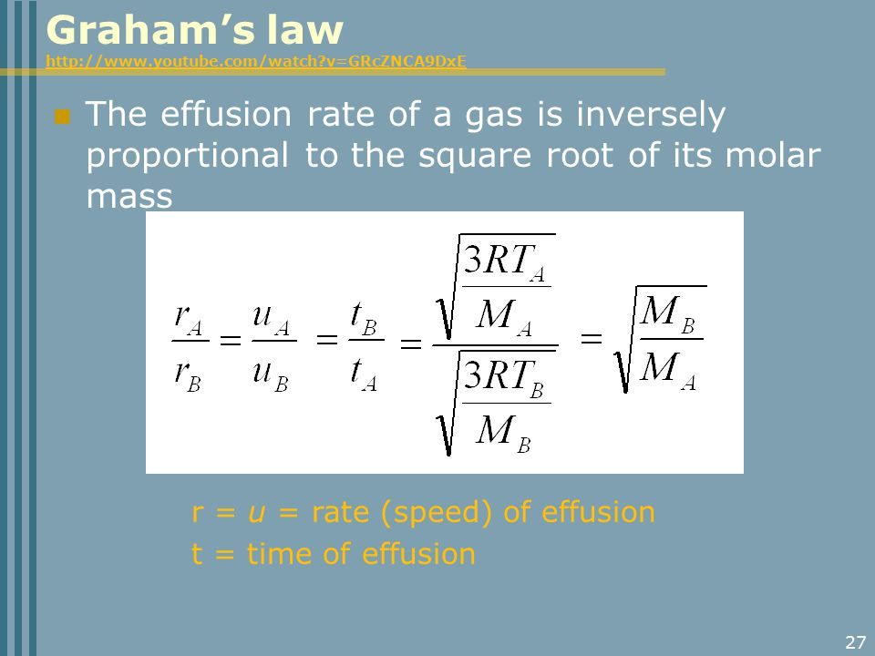 27 Graham's law http://www.youtube.com/watch?v=GRcZNCA9DxE http://www.youtube.com/watch?v=GRcZNCA9DxE The effusion rate of a gas is inversely proporti