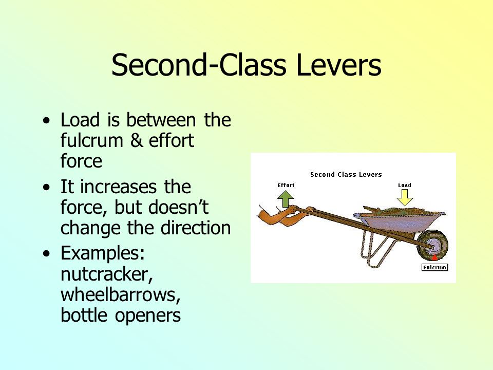 Second-Class Levers Load is between the fulcrum & effort force It increases the force, but doesn't change the direction Examples: nutcracker, wheelbar