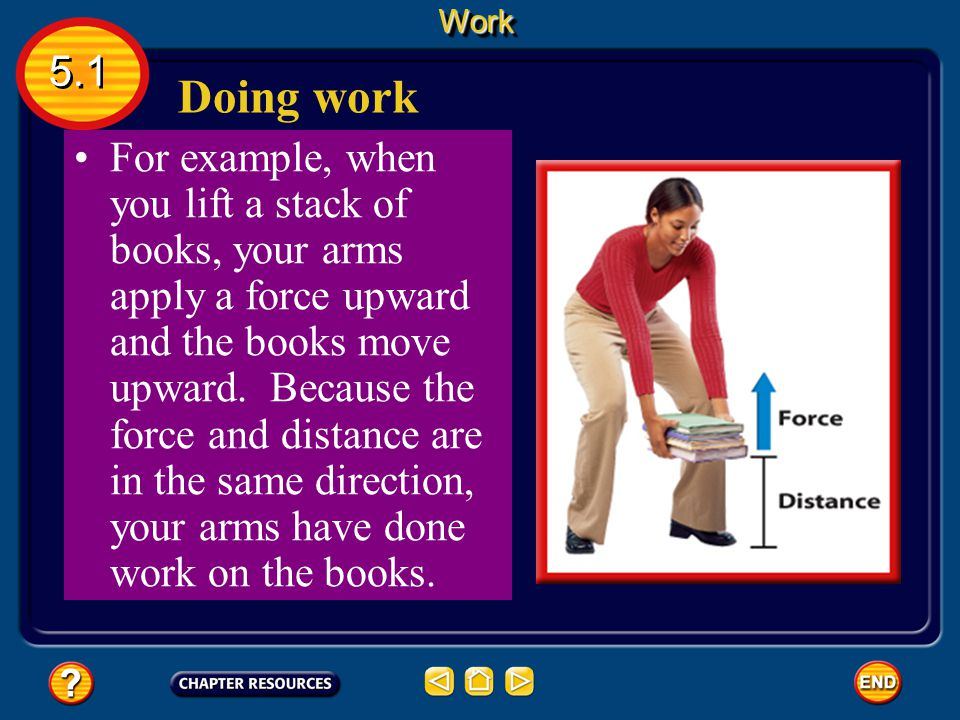 For example, when you lift a stack of books, your arms apply a force upward and the books move upward.