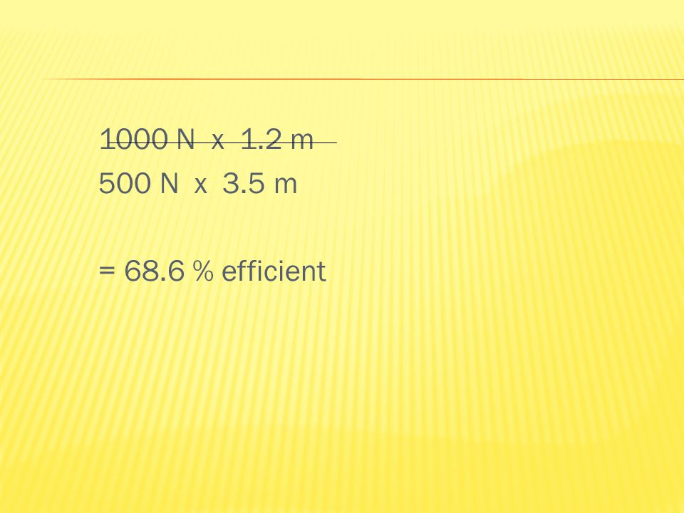 1000 N x 1.2 m 500 N x 3.5 m = 68.6 % efficient