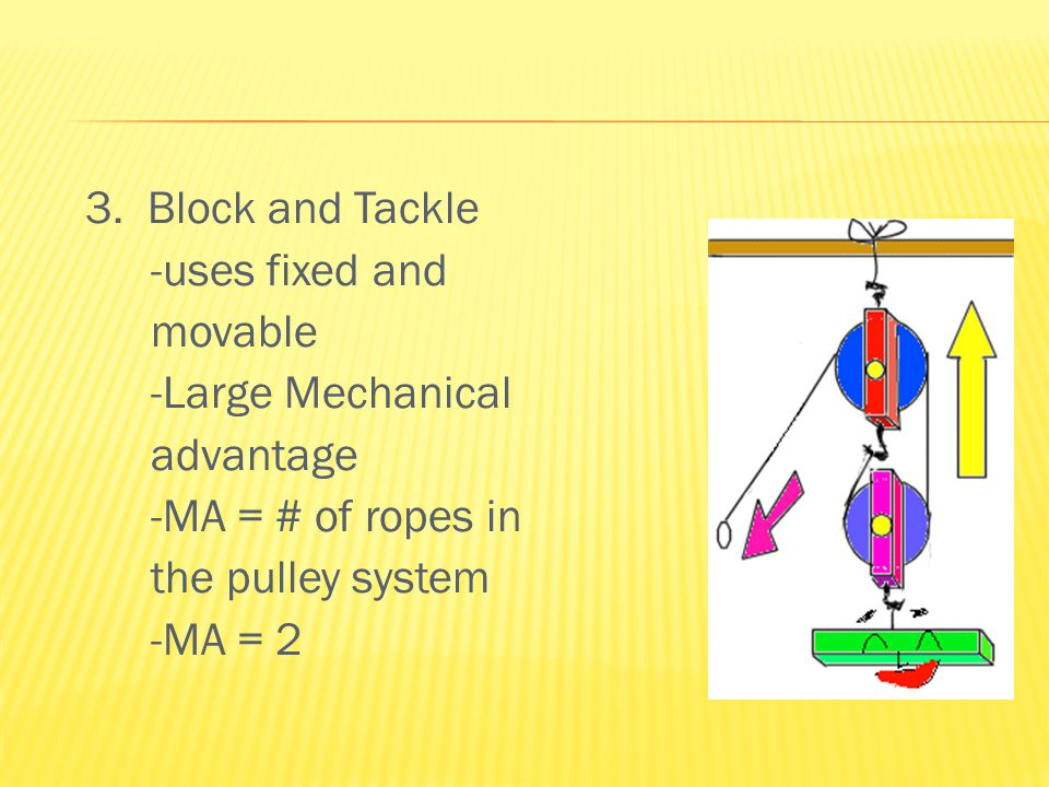 3. Block and Tackle -uses fixed and movable -Large Mechanical advantage -MA = # of ropes in the pulley system -MA = 2